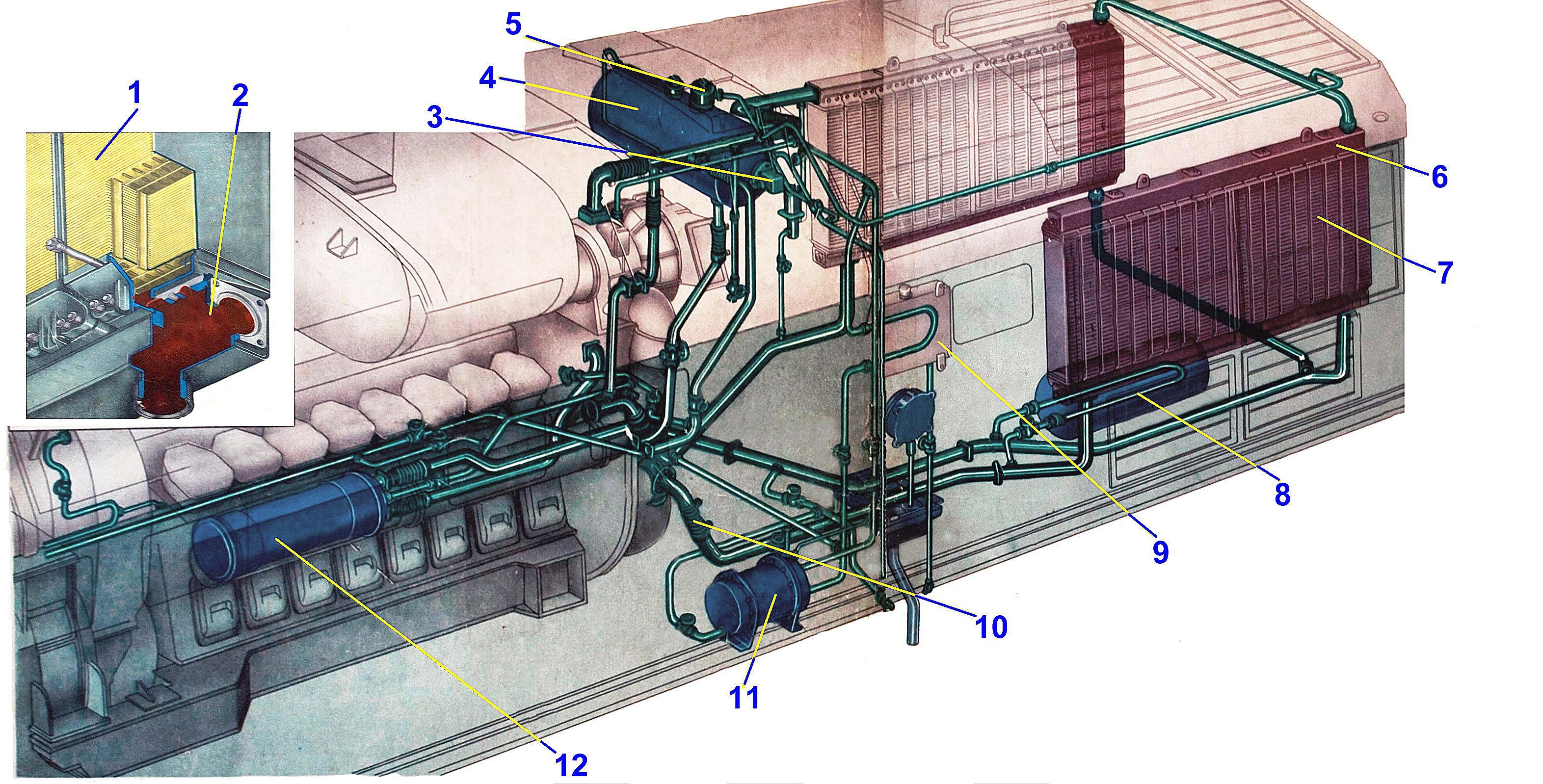 схема водоохлаждения дизеля