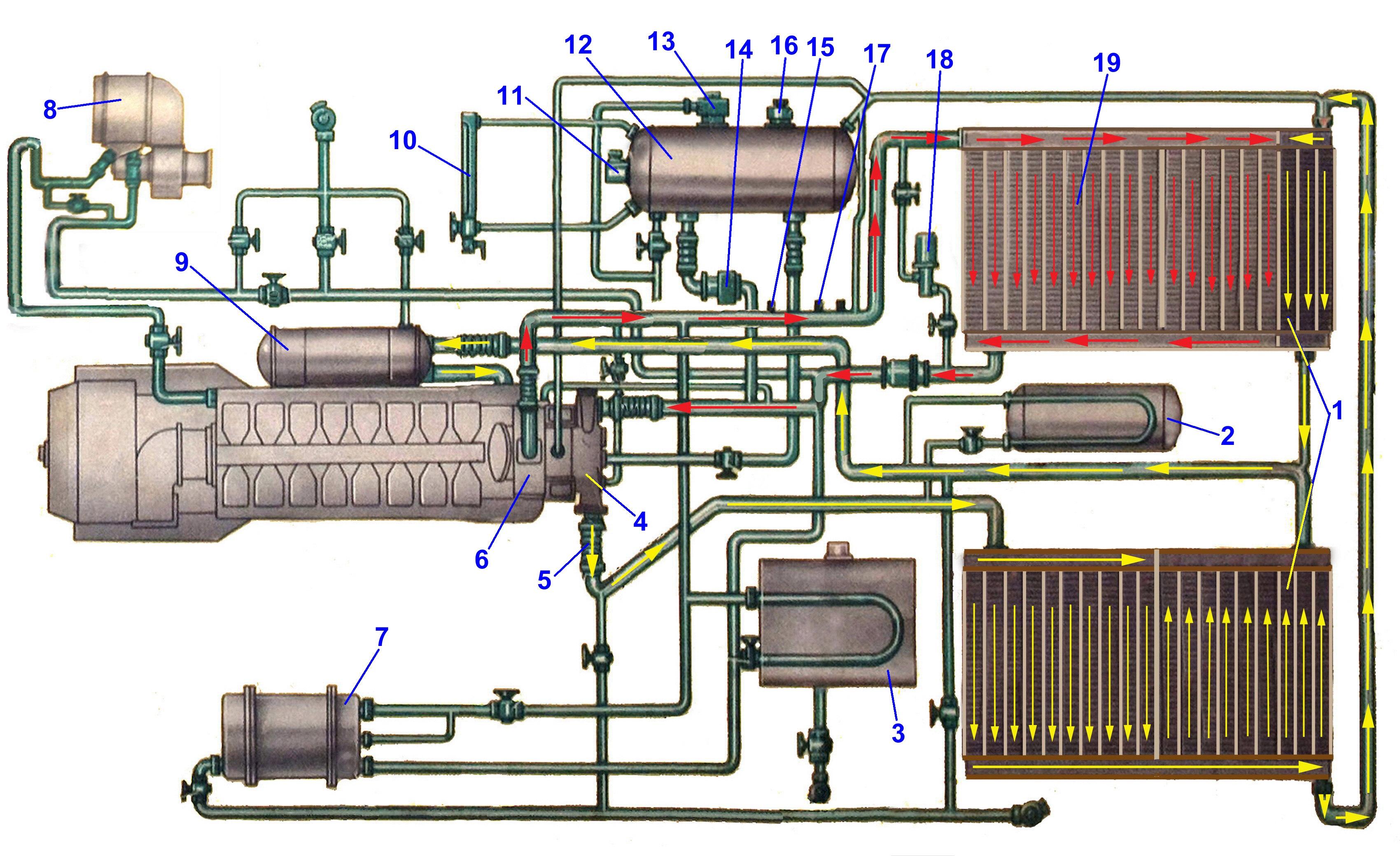 Неисправный теплообменник 2тэ116 зачем теплообменник в системе отопления