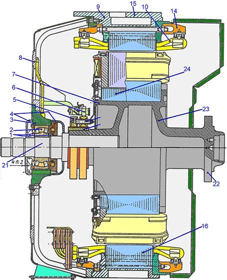 Вырабатываемый генератором