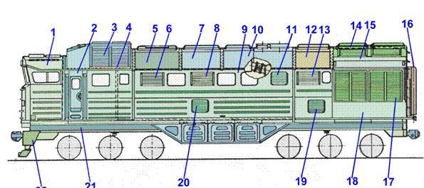 1-кабина машиниста; 2-кузов