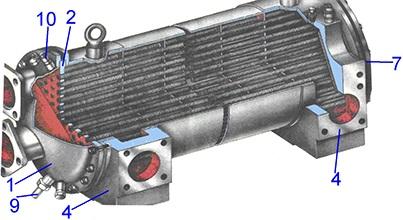 Водомасляный теплообменник на тепловозе Кожухотрубный испаритель ONDA SSE 51.204.3000 Чита