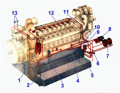 Основные узлы топливной